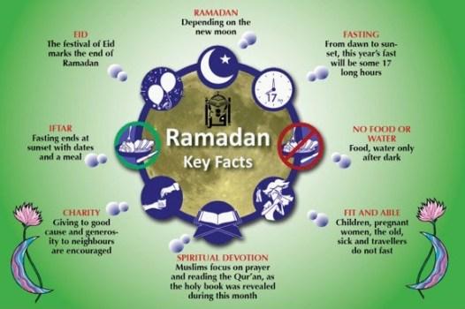Ramadan-Key-Facts (1)