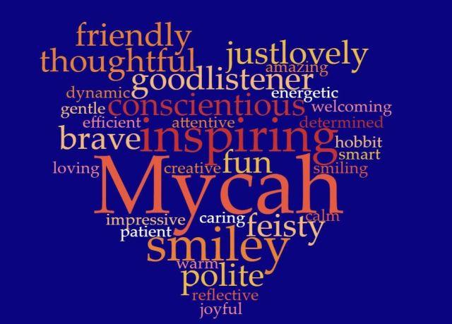 Mycah wordcloud