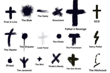 A light hearted guide to the different crosses of Ash Wednesday!