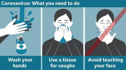 Coronavirus wyntd